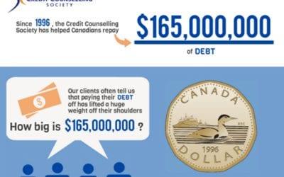 Debt Repayment Program at NoMoreDebts.org, Consolidate Debt Payments